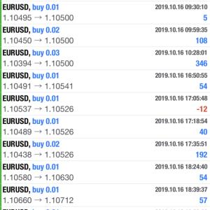 【単利と複利】放置な無料EA 10月16日の利益実績 +1,251円
