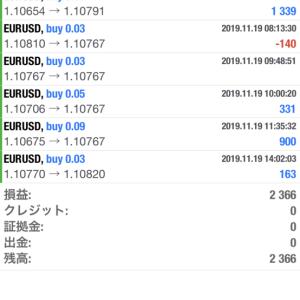 放置な無料EA 11月19日の利益実績 +2,366円