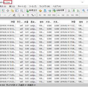 FX自動売買リアル検証 5月13日~17日