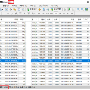 FX自動売買リアル検証 月利20%達成!!