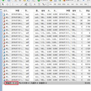 FX自動売買ツール オートシステム リアルトレード検証報告 7月第2週目