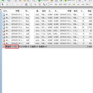 FX自動売買ツール オートシステム リアルトレード検証 7月第3週目 中間報告