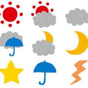 天気予報のマーク
