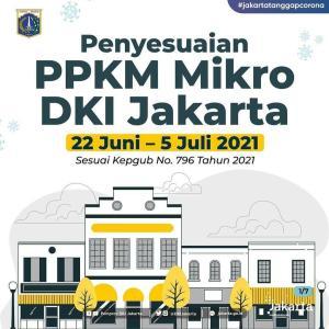強化のために調整されたPPKM Mikro