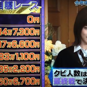【本田翼】と田中圭ゴチをクビになった 笑ってはいけない共通点