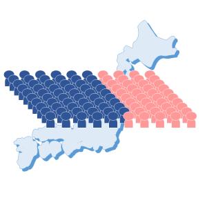4人で50%!民間給与実態統計調査でわかる給与所得者100人でみた日本