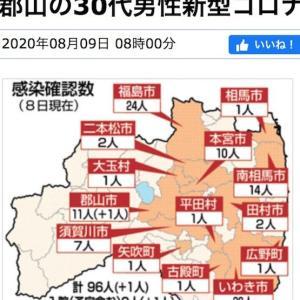 新型コロナ大阪ワクチン状況