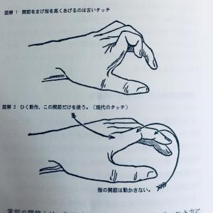 お薦めの一冊『ピアノ奏法の基礎 』