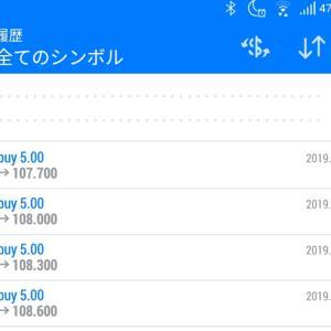 【両建て自動売買の成績】09年7月22日~7月26日 +65万円