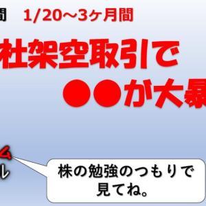 【WIZE】《Youtube株式動画ニュース》【IPO】1月20日(月)~★株式投資・株★またやらかした●芝の株価はどうなる?