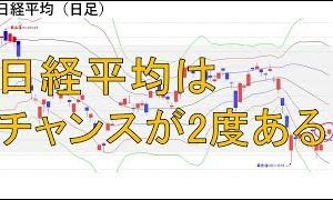 【WIZE】《Youtube株式動画ニュース》【日経平均】8月20日、日経平均のチャンスは2度ある ダウ理論 ボリンジャーバンドの視点での日経225先物と日本株の売買スタンス 先行期前の暴落 追随期の本格上昇