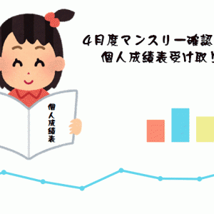 【SAPIX】4年生4月度マンスリー確認テスト個人成績表受け取り!