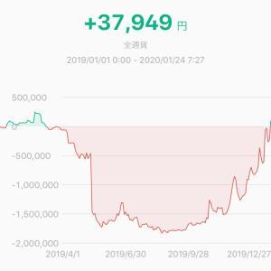 祝!最大▲183万のビットコインFXの借金を大完済(^∇^)