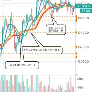 10月はマイナス65.4万円(TT)