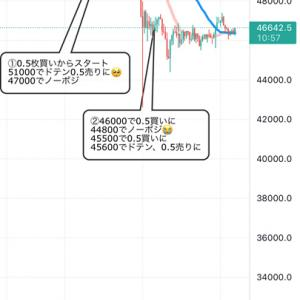 旅先にてビットコイン暴落するT_T