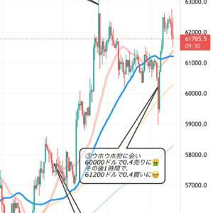ビットコインが最高値更新!今月中に960万円まで上がりますよー!