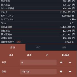 ビットコインFXが10分間で160万円位の損が発生!証拠金がマイナスに(+_+)