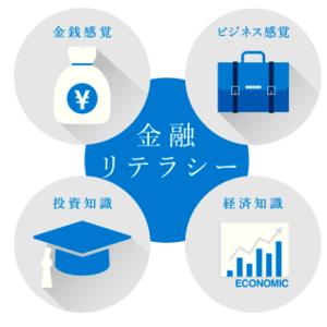 【悲報】中田敦彦氏の資産運用の鉄則を視聴してみたら、日本人のリテラシーの低さを実感した