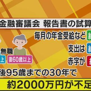 【朗報】老後2,000万円問題は大半の人には関係なかった?高齢者の4分の3が『家計に心配はない』と回答した模様。