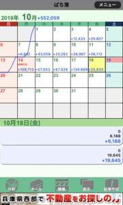 【MAM1+MAM2】10月18日の利益は2.5万円の利益です。