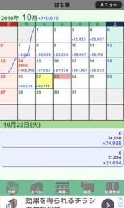 【MAM1+MAM2】10月22日の利益は9.5万円の利益です。