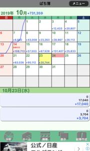 【MAM1+MAM2】10月23日の利益は2万円の利益です。