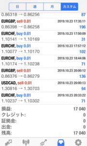 【MAM1】10月23日の利益は1.7万円の利益。