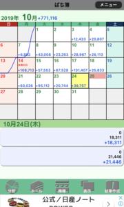 【MAM1+MAM2】10月24日の利益は3.9万円の利益です。