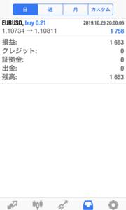 【MAM2】10月25日の利益は0.1万円です。