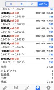 【MAM1】10月28日の利益は0.2万円の利益。