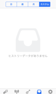 【MAM2】10月28日の利益は0円です。