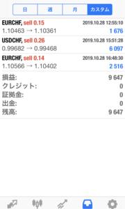【MAM2】10月29日の利益は0.9万円です。