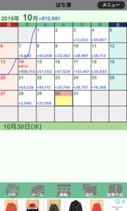 【MAM1+MAM2】10月29日の利益は2.1万円の利益です。