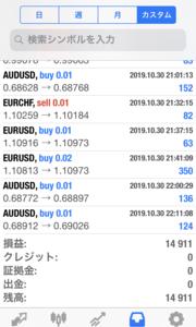 【MAM1】10月30日の利益は1.4万円の利益。