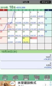 【MAM1+MAM2】10月30日の利益は1.9万円の益です。