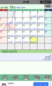 【MAM1+MAM2】10月31日の利益は2万円の利益です。