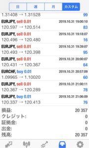 【MAM1】10月31日の利益は2万円の利益。
