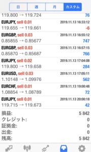 【MAM1+MAM2】11月13日の利益は0.5万円の利益です。