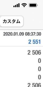 【MAM1+MAM2】1月9日の利益は0.7万円です!(#^.^#)