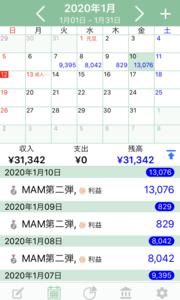 最低資金50万円からの運用レポート31日目!