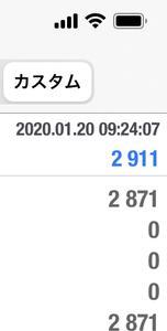 【MAM1+MAM2】1月21日の利益は1.6万円です!(*^▽^*)