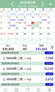 最低資金50万円からの運用レポート45日目!