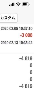 【MAM1+MAM2】2月13日の損益額は0.4万円です!(>_<)
