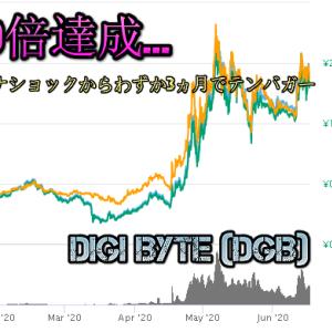 【10倍】DigiByte (DGB)がテンバガー達成…コロナショックからわずか3ヵ月で…