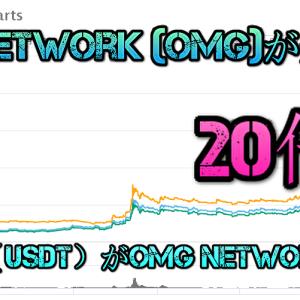 【20倍】OMG Network (OMG)が爆上げ…テザー(USDT)がOMG Networkを利用