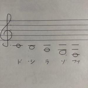 ト音記号とヘ音記号と鍵盤