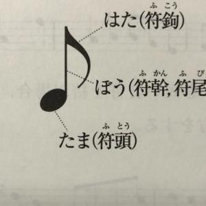 音符の部分にも名前がついていますよ!