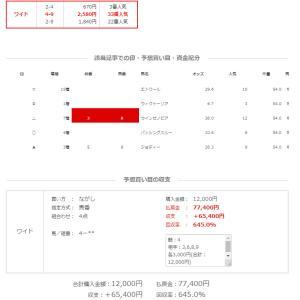 4/21(日)本日1的中(- - )