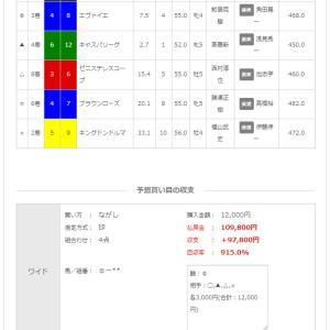 5/11(土)本日2的中(^^)
