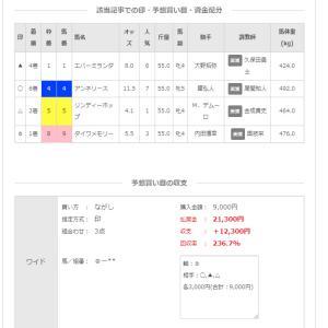 5/12(日)本日1的中(><)JRA入出金記録公開